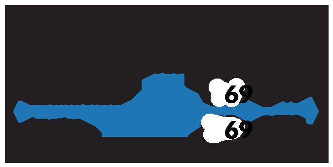 Nos services contr le technique volkswagen for Garage controle technique nantes